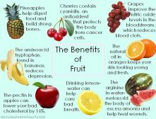 benefits-of-fruit
