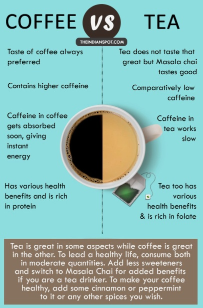 coffee-vs-tea benefits